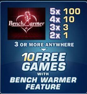 3b-12BET-Casino-Benchwarmer-Scatter